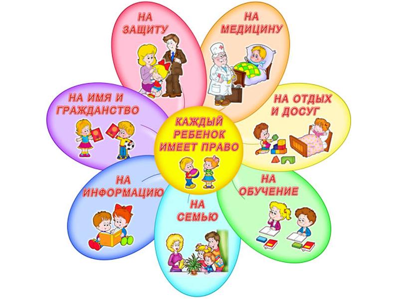 Комитет по защите прав ребенка