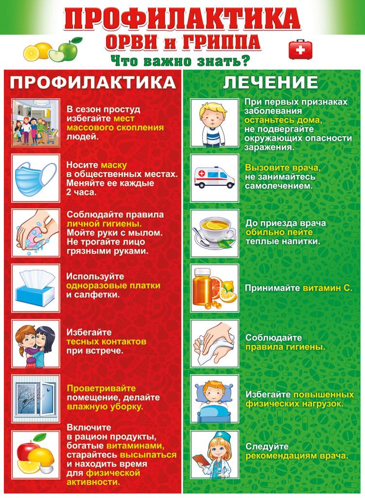 profilaktika-orvi-i-grippa_1